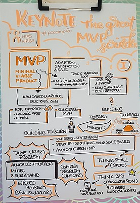 Keynote: The Great MVP Swindle